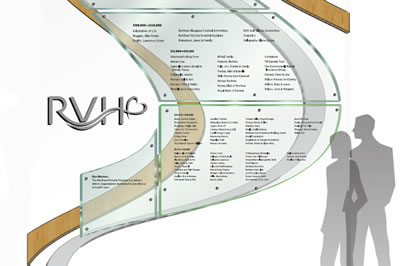 New RVH Foundation Donor Wall